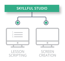 Skyllful_Infographic-Full-02-1