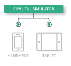Skyllful_Infographic-Full-03-1