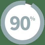VEN_Skyllful-Statistics-03